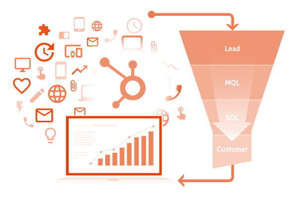 lead-to-customer-funnel-3